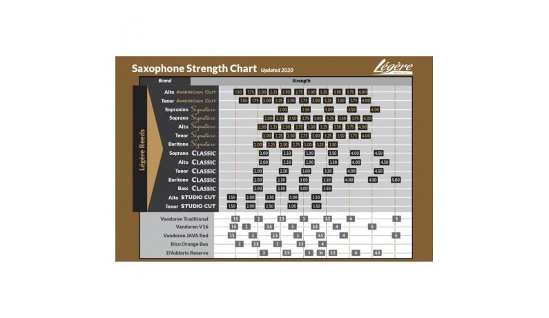 LEGERE Signature Alto Sax 3,0 Тростина для саксофона альт